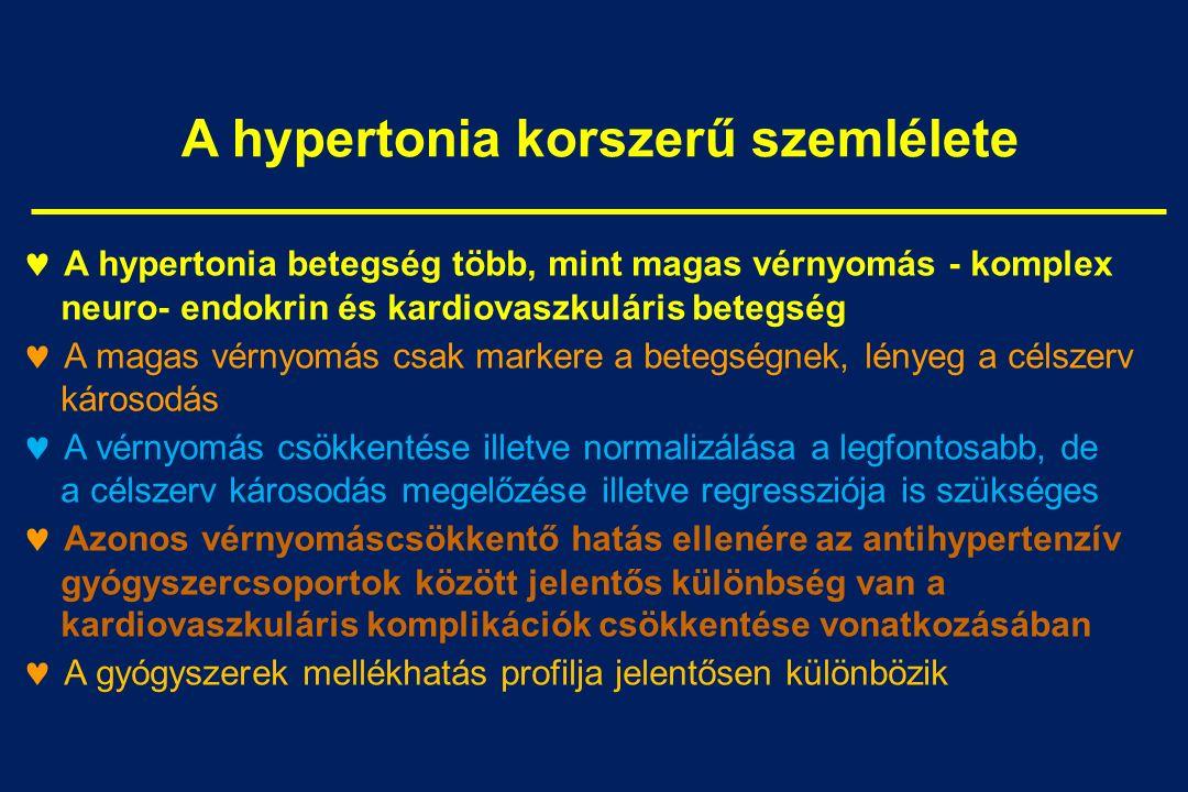 magas vérnyomás 1 evőkanál kockázat 3 hipertónia jelei az oknak