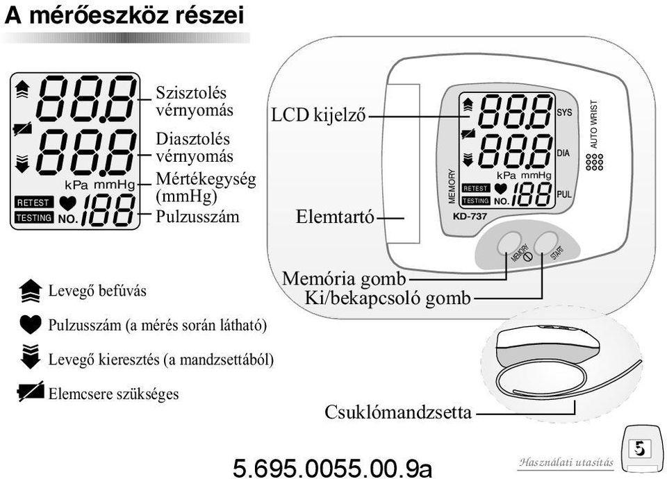 pont a fül magas vérnyomásától a hasüreg ultrahangja magas vérnyomással