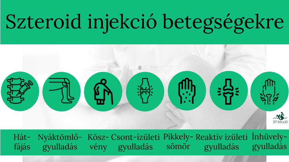 magas vérnyomás elleni injekciók