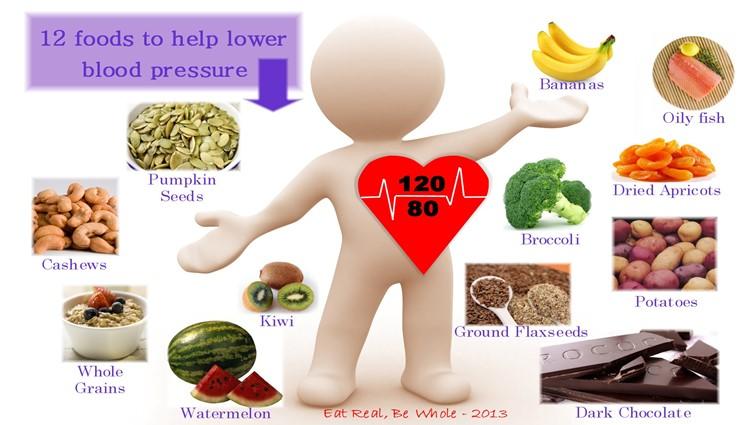 magas vérnyomás és remegés a pulmonalis hipertónia okai
