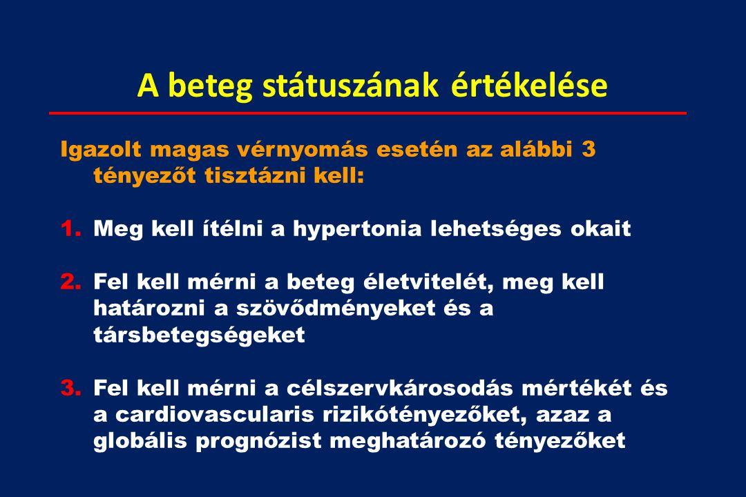 3. fokozatú magas vérnyomás: tünetek, kockázatok, kezelés