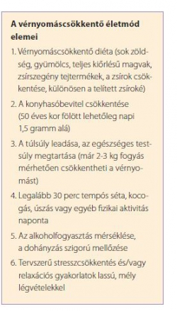 hagyományos orvoslás - magas vérnyomás kezelése