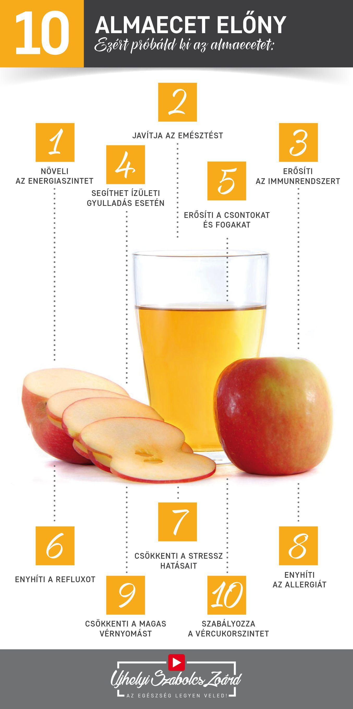 A prebiotikum jótékony hatásai | BENU Gyógyszertárak