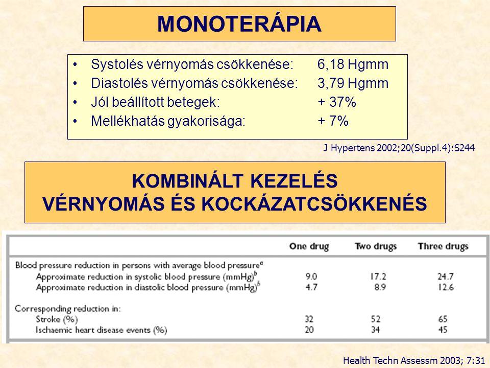 magas vérnyomás monoterápia kezelése