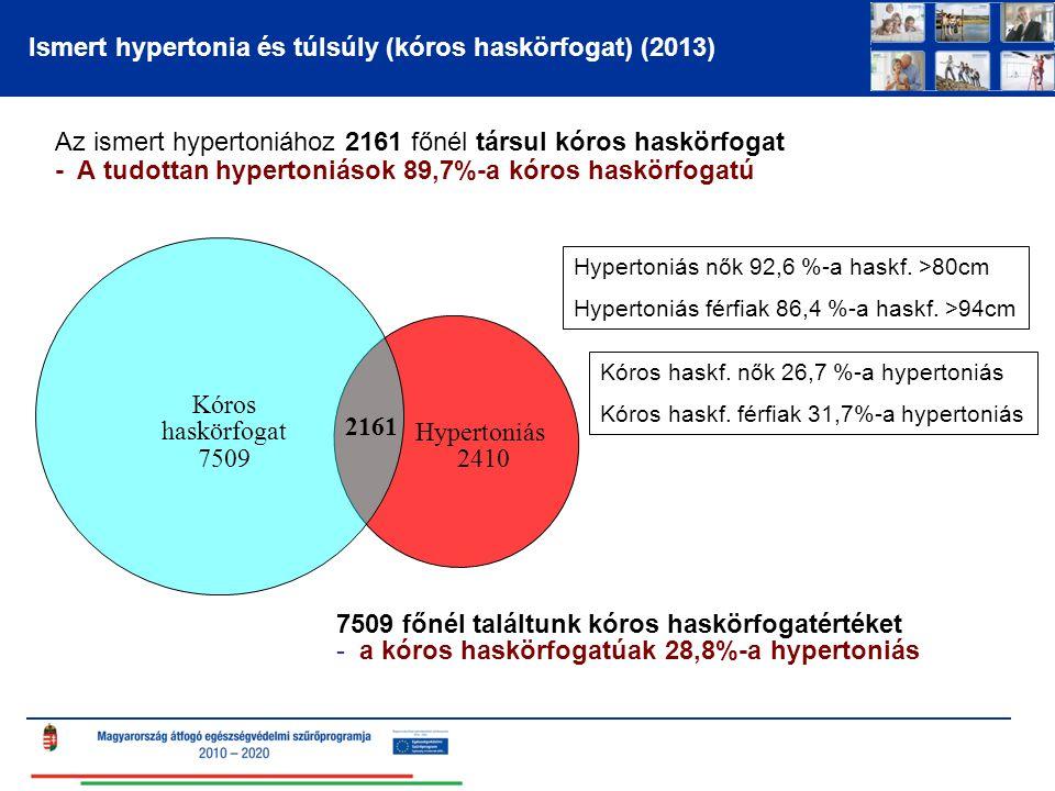 milyen népi gyógymódok a magas vérnyomás kezelésére 4 fokozatú magas vérnyomás