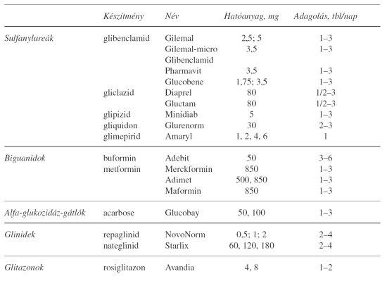 a cukor hipertóniás hatása