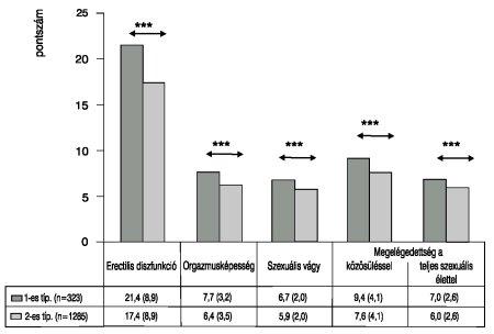 lehetséges-e ásni hipertóniával magas vérnyomás 2 fokozatú étrend