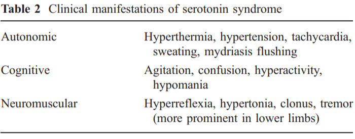 tachycardia hipertónia