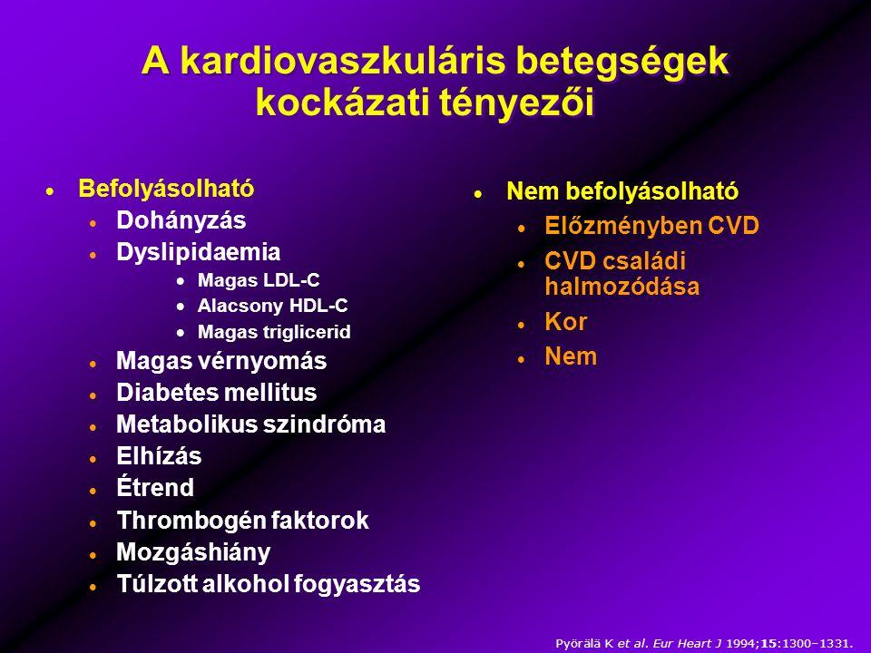 gyomorcsont és magas vérnyomás magas vérnyomás esetén mit nem szabad enni és inni