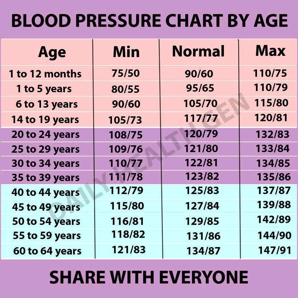 hipertónia a pajzsmirigyből terpentin magas vérnyomás ellen