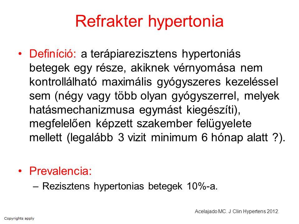 lipidek magas vérnyomás ellen