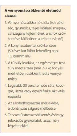 étrend és táplálék magas vérnyomás esetén magas vérnyomás néptanácsok