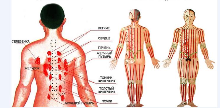 Magas vérnyomásra - Golyóterápia