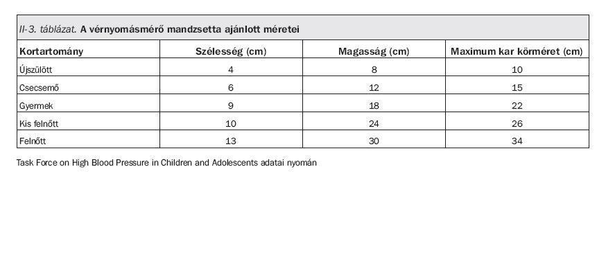mi a magas vérnyomás a gyermekeknél