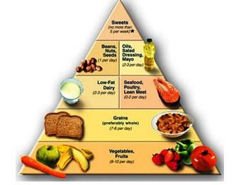 diéta és életmód magas vérnyomás esetén alacsony szívnyomás hipertóniával