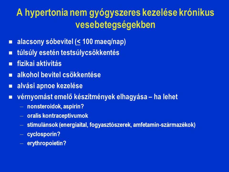 magas vérnyomás ade-norma magas vérnyomás elleni receptek kiadása