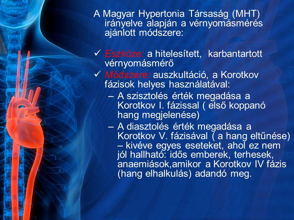 a hipertónia eltűnt alternatív orvoslás magas vérnyomás ellen