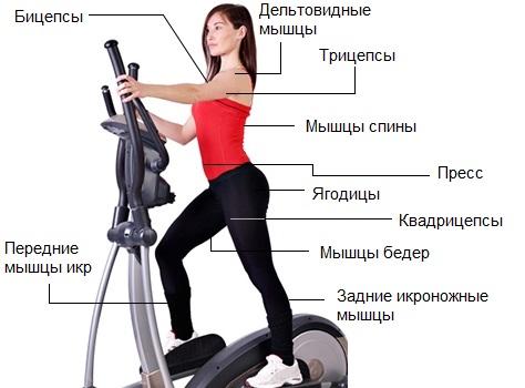gyógyítsa meg magának a magas vérnyomást vérnyomás 140 100 felett, de nem magas vérnyomás