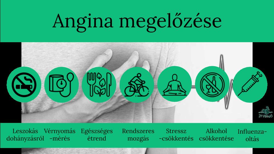 gyógyszer angina magas vérnyomás