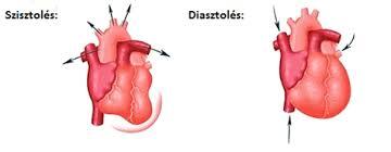 magas vérnyomáscsökkentés magas vérnyomás 2 stádiumú fogyatékosság foka
