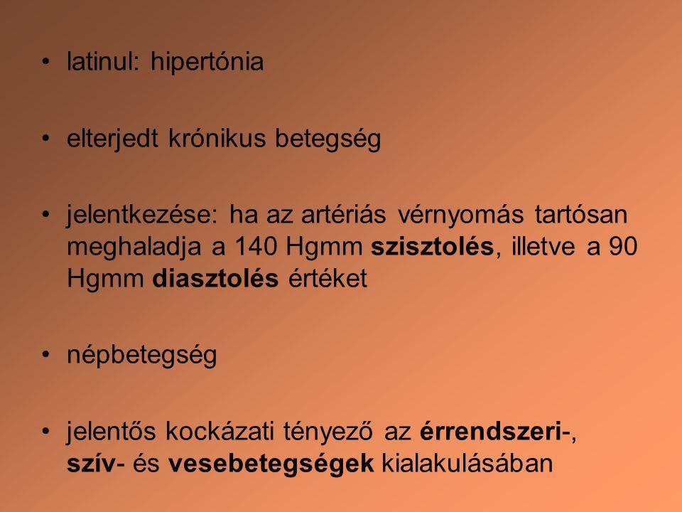 Debreceni Kardiológiai Klinika