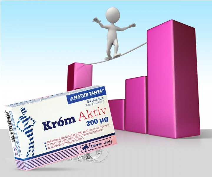 magas vérnyomás elleni gyógyszerek, amelyek nem növelik a vércukorszintet mik a hipertónia tünetei