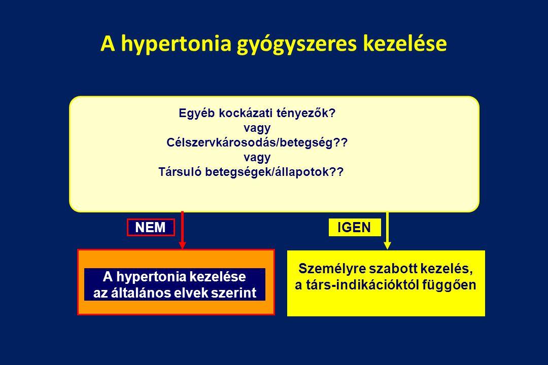 veseartéria és magas vérnyomás